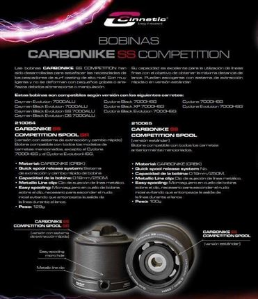 bobina para Carbonike SS Competition de Cinnetic